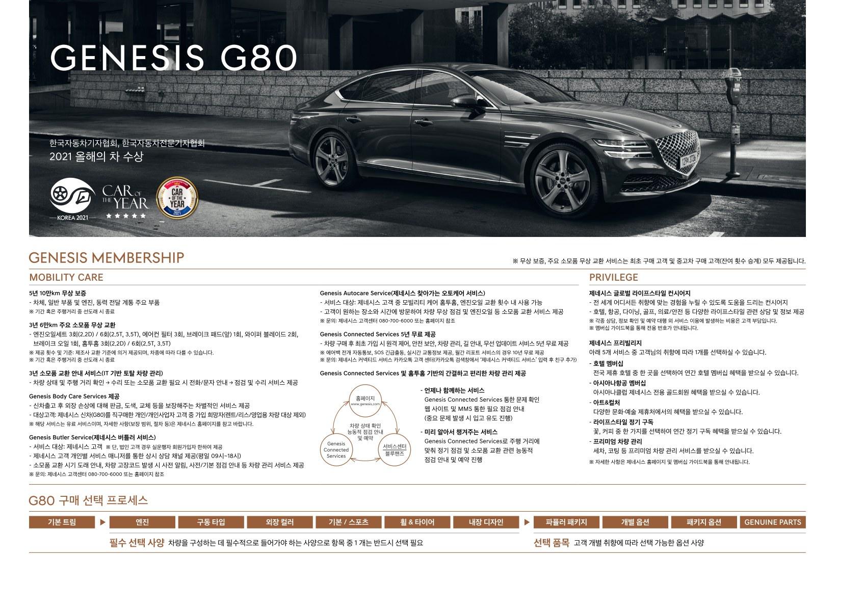 genesis-g80-22my-pricelist-kor-202108-2_01.jpg