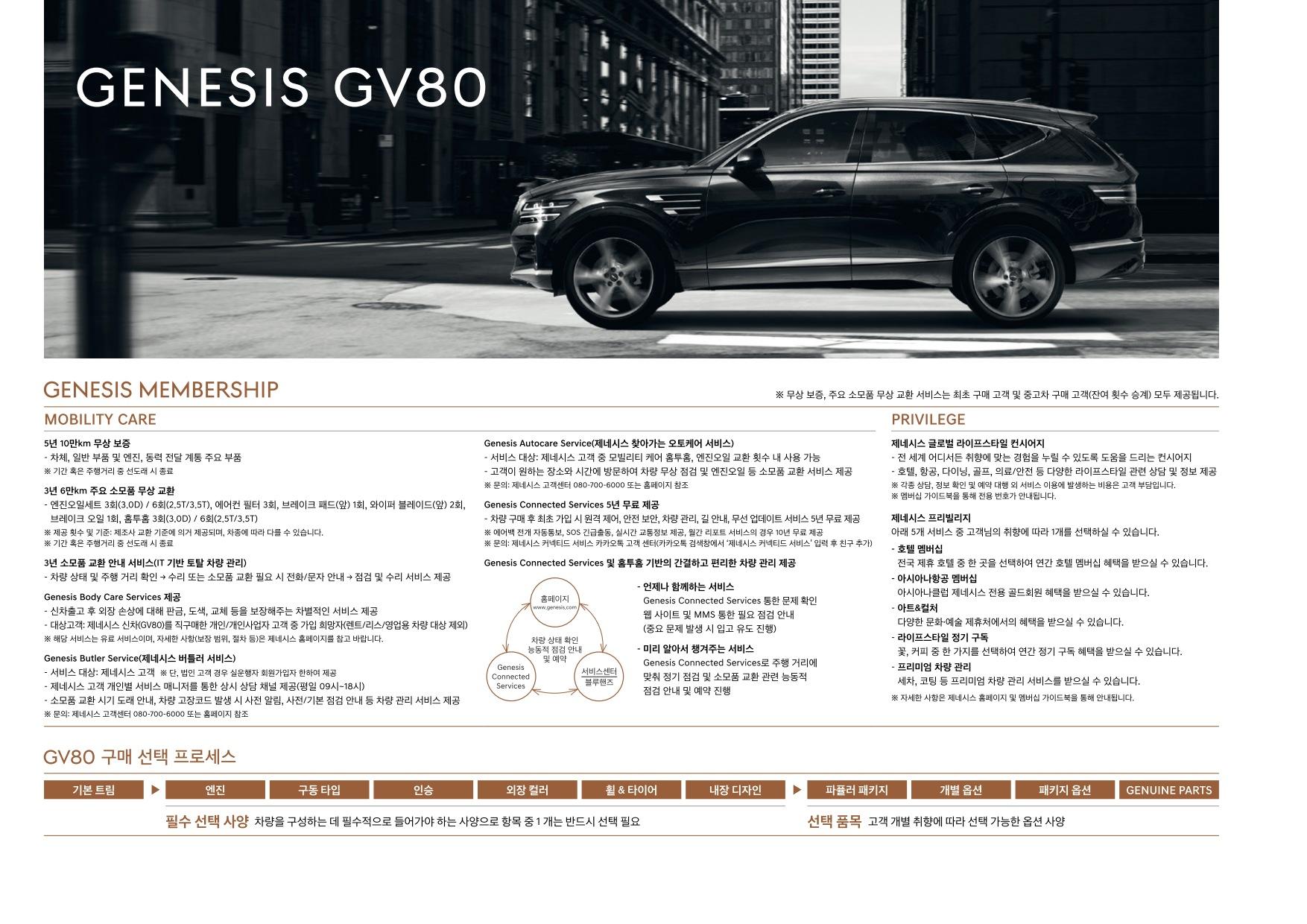 genesis-gv80-22my-pricelist-kor-202108_01.jpg