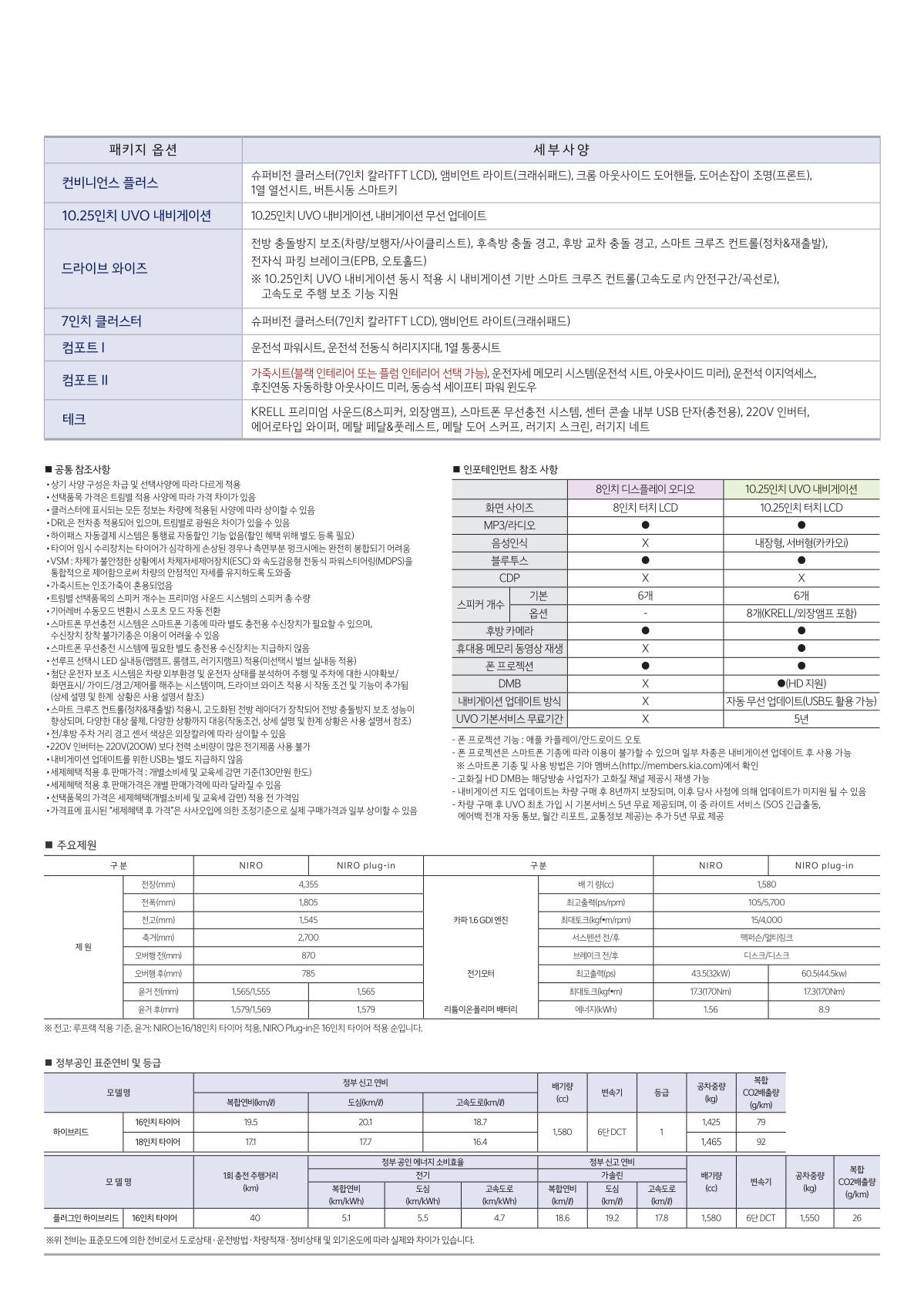 price_niro_02.jpg