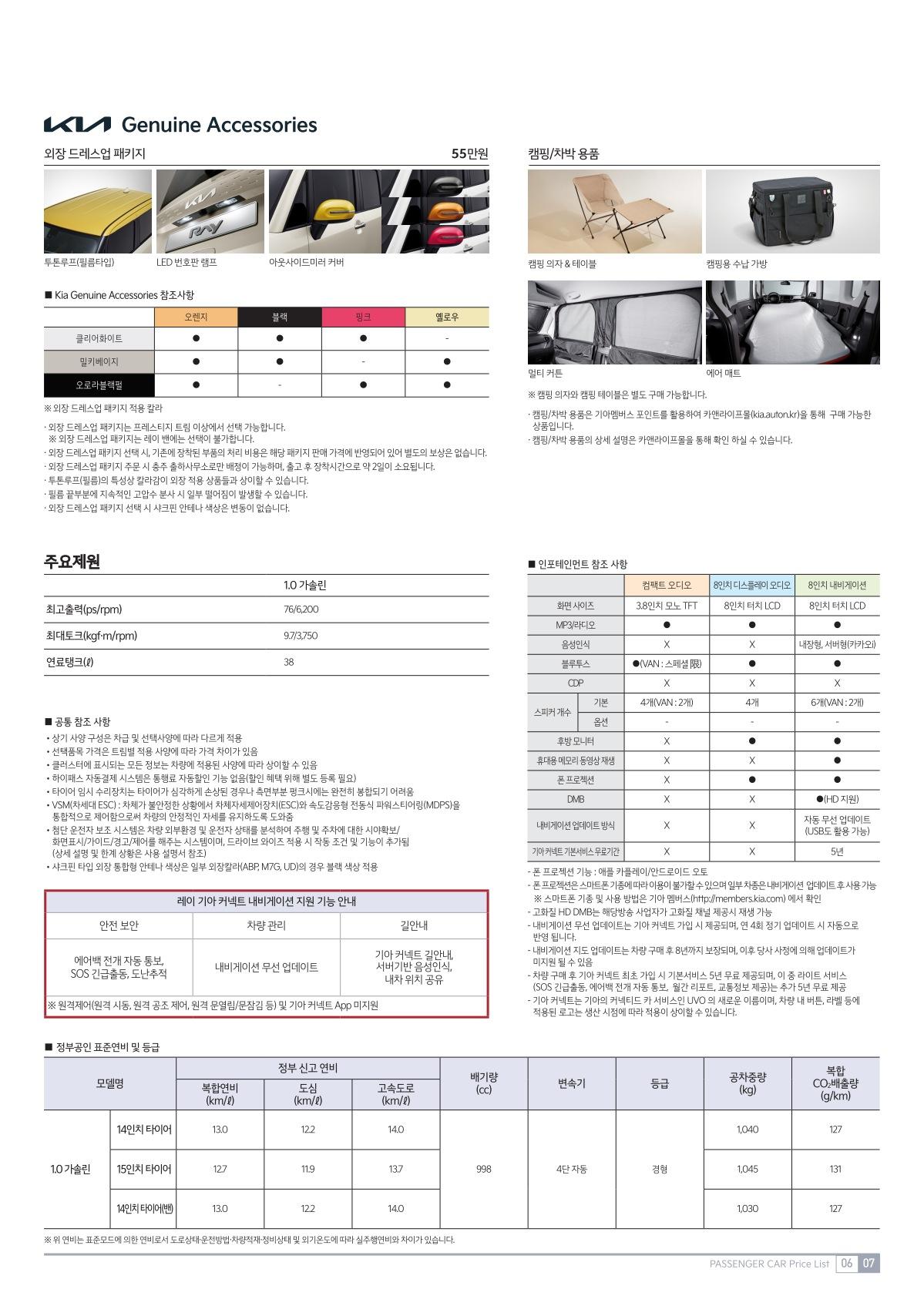 price_ray_03.jpg